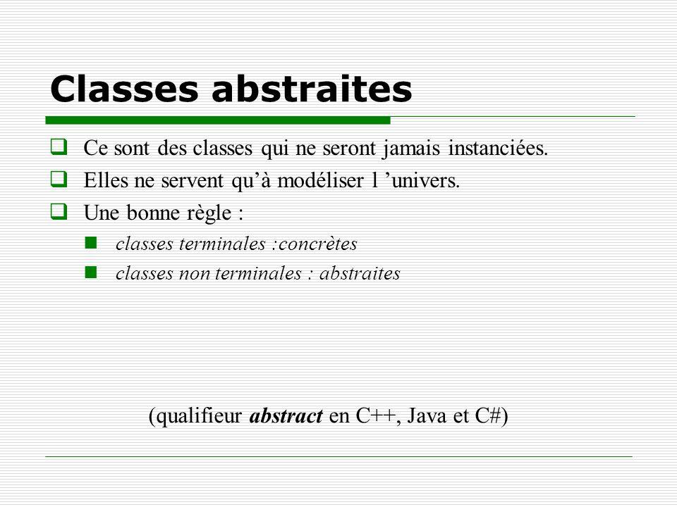 Classes abstraites Ce sont des classes qui ne seront jamais instanciées. Elles ne servent qu'à modéliser l 'univers.