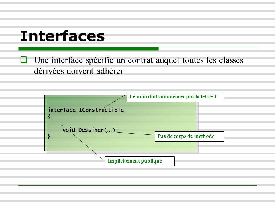 Interfaces Une interface spécifie un contrat auquel toutes les classes dérivées doivent adhérer. Le nom doit commencer par la lettre I.