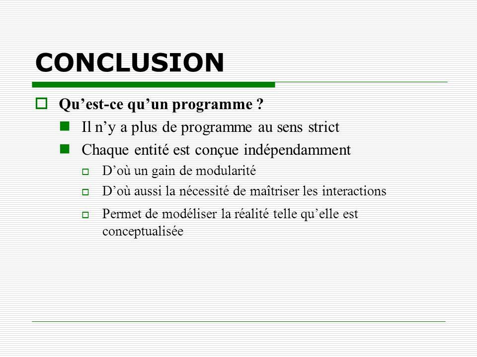 CONCLUSION Qu'est-ce qu'un programme