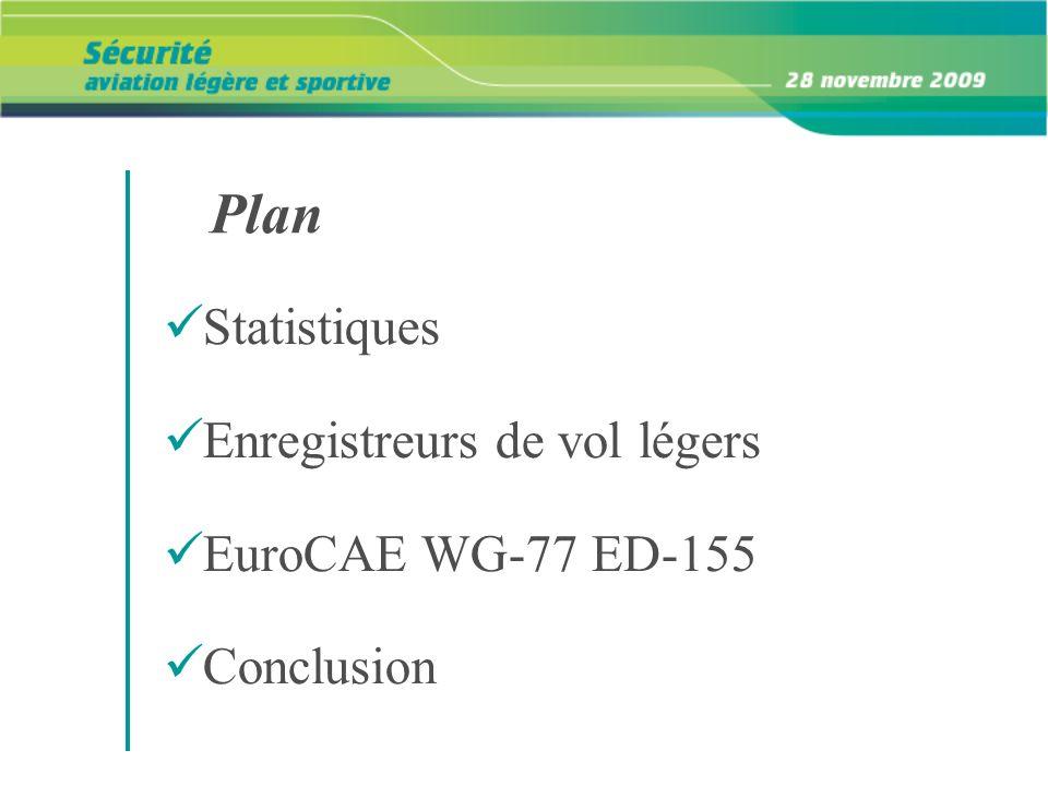 Plan Statistiques Enregistreurs de vol légers EuroCAE WG-77 ED-155