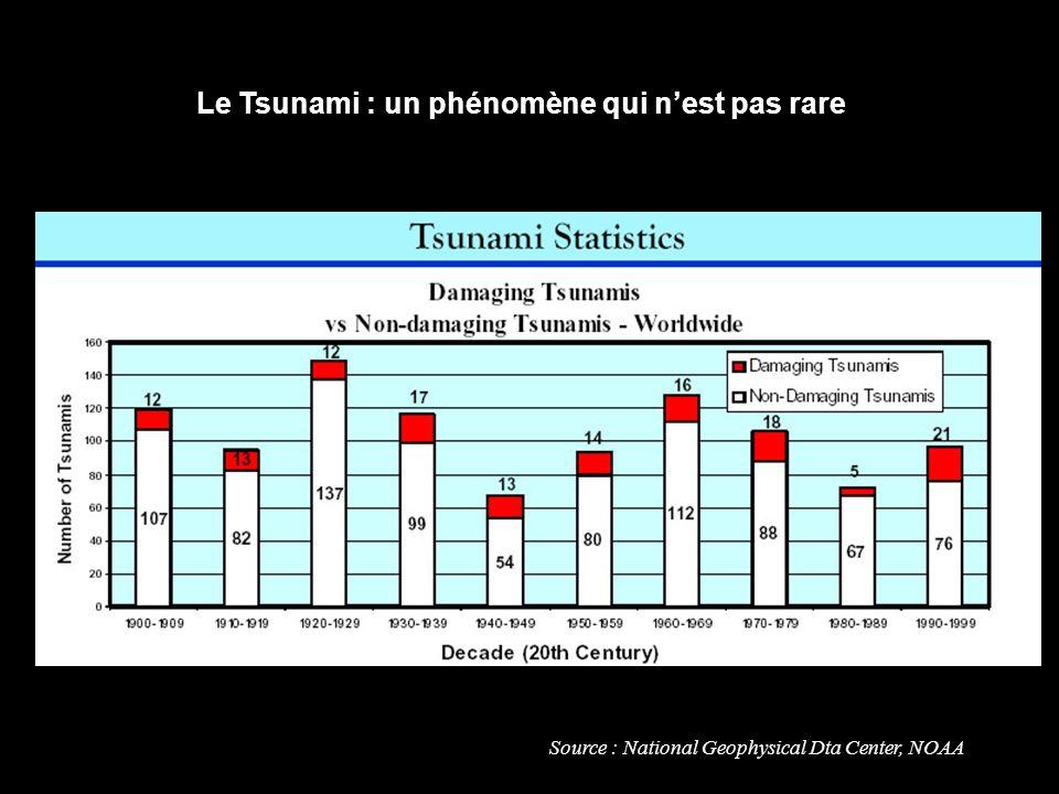 Le Tsunami : un phénomène qui n'est pas rare