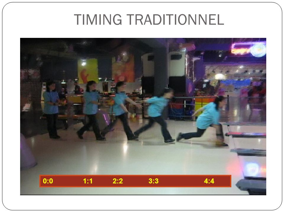 TIMING TRADITIONNEL 0:0 1:1 2:2 3:3 4:4