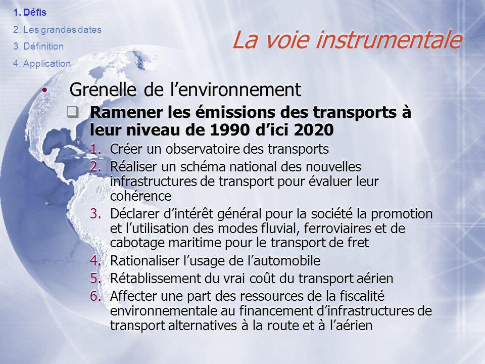 La voie instrumentale Grenelle de l'environnement
