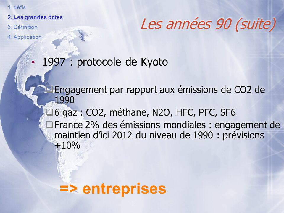 => entreprises Les années 90 (suite) 1997 : protocole de Kyoto