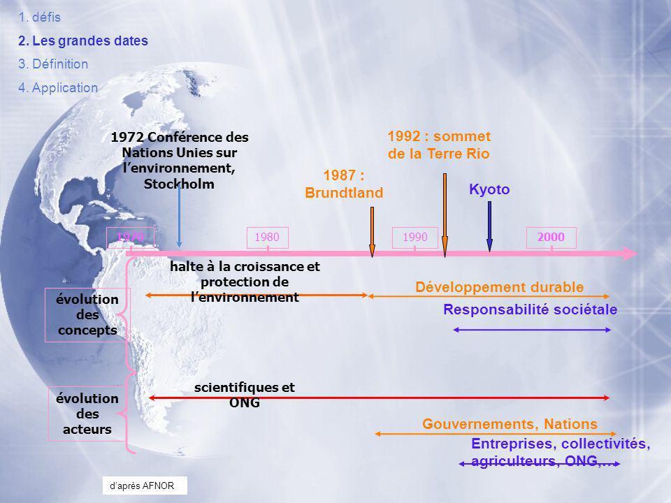 1992 : sommet de la Terre Rio 1987 : Brundtland Kyoto