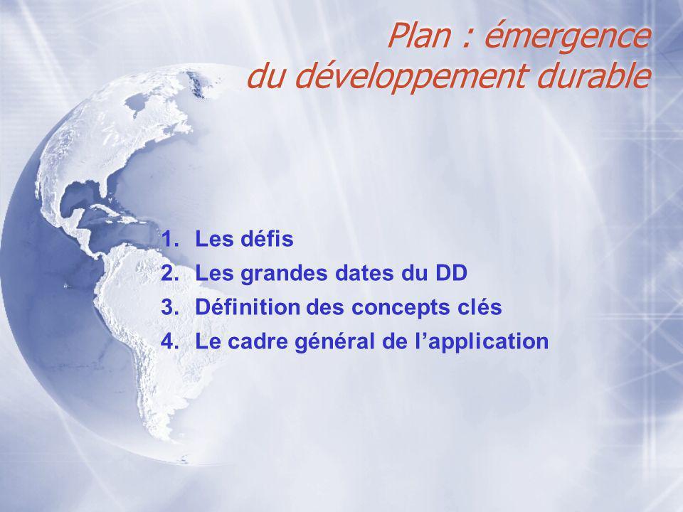 Plan : émergence du développement durable