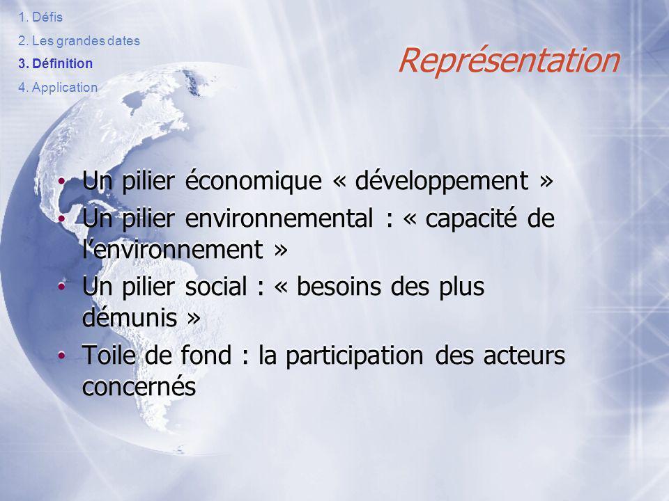 Représentation Un pilier économique « développement »