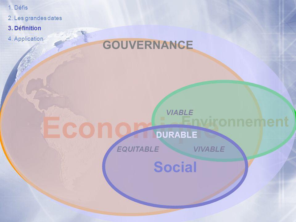 Economique Environnement Social GOUVERNANCE DURABLE VIABLE EQUITABLE