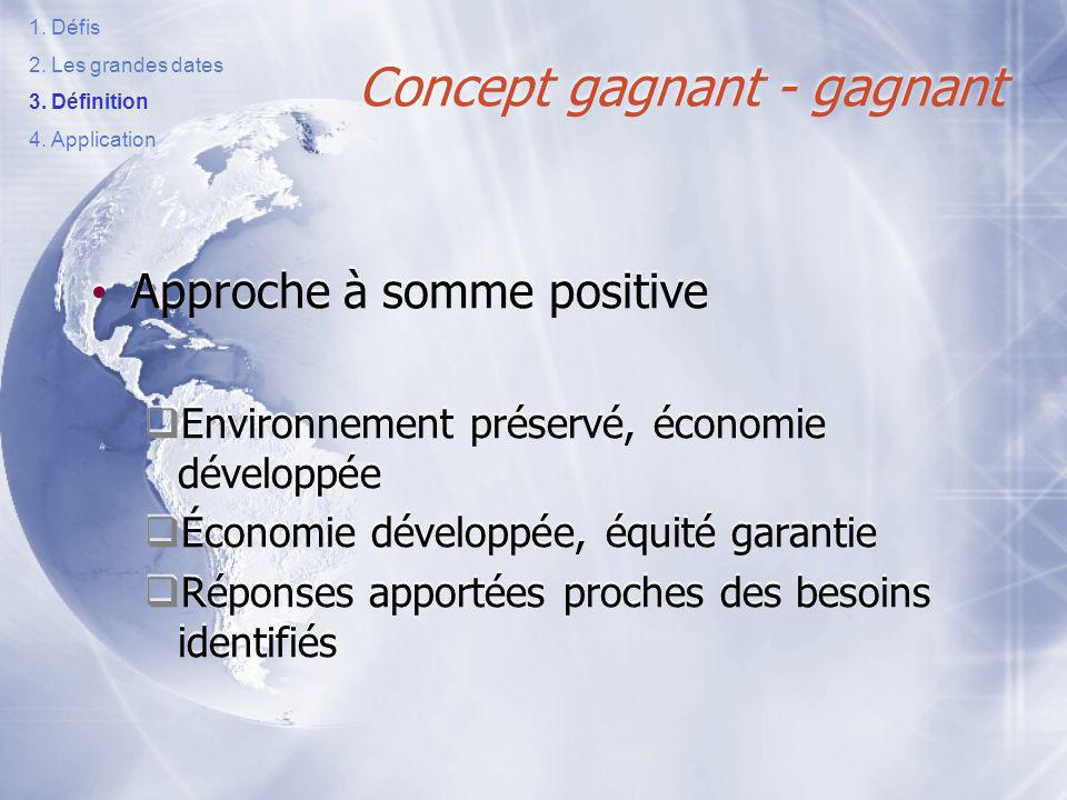 Concept gagnant - gagnant