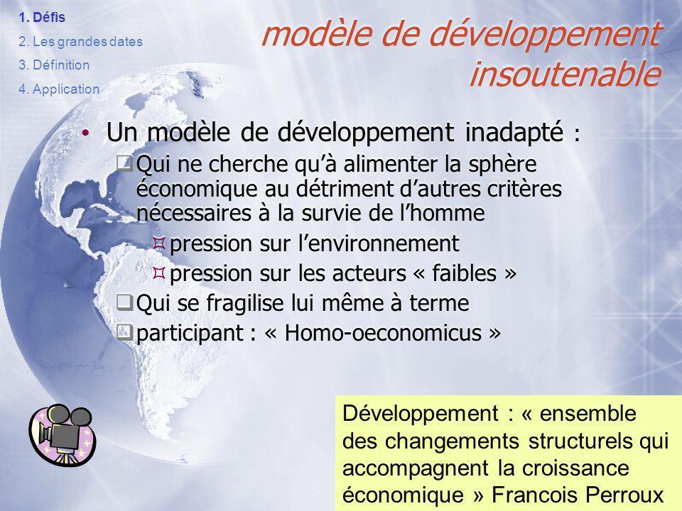 modèle de développement insoutenable