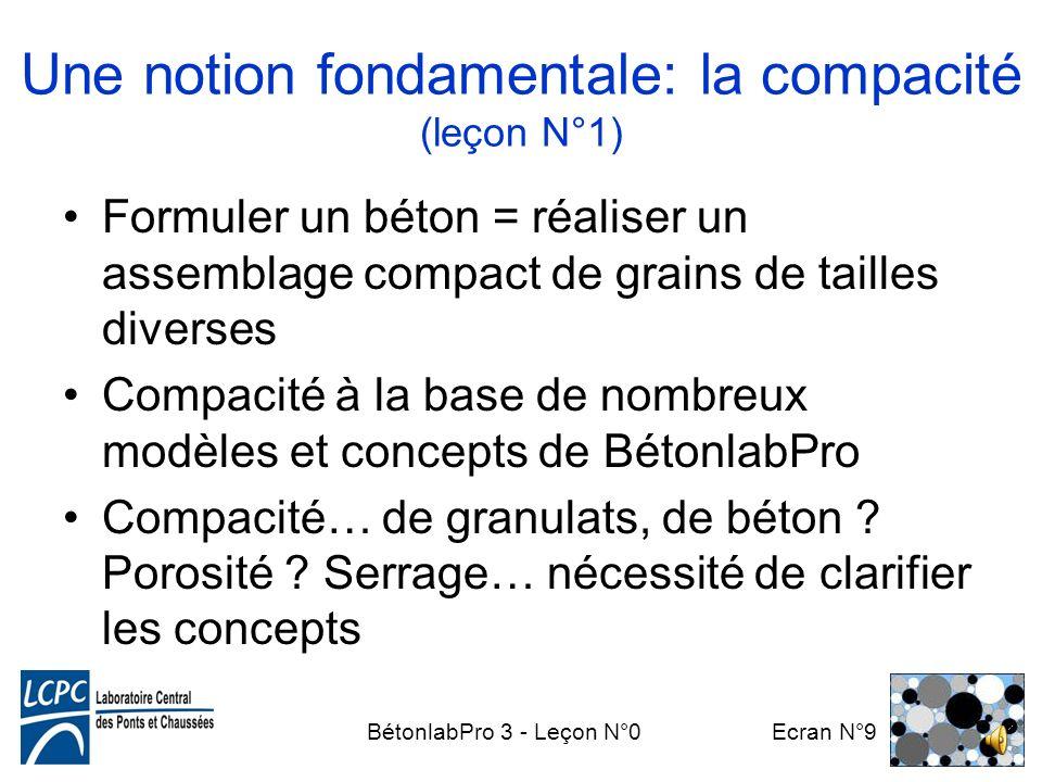 Une notion fondamentale: la compacité (leçon N°1)