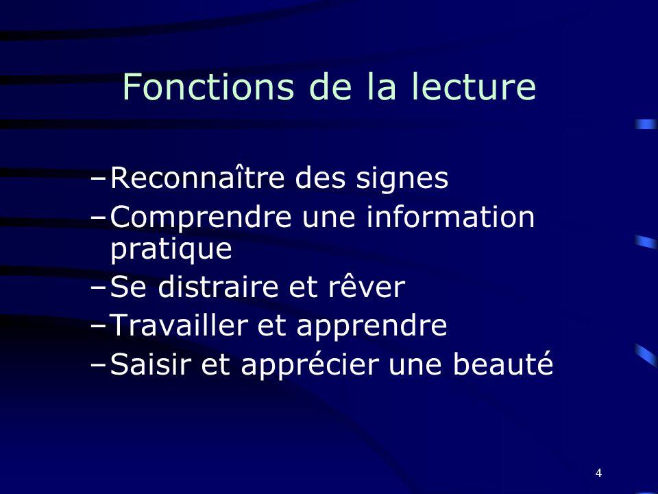 Fonctions de la lecture
