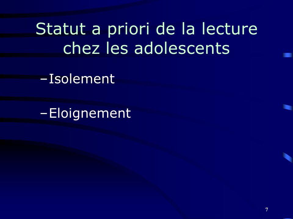 Statut a priori de la lecture chez les adolescents