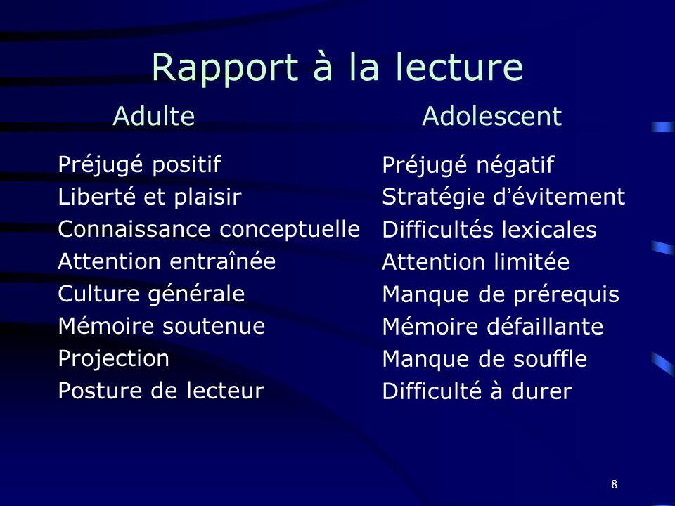 Rapport à la lecture Adulte Adolescent