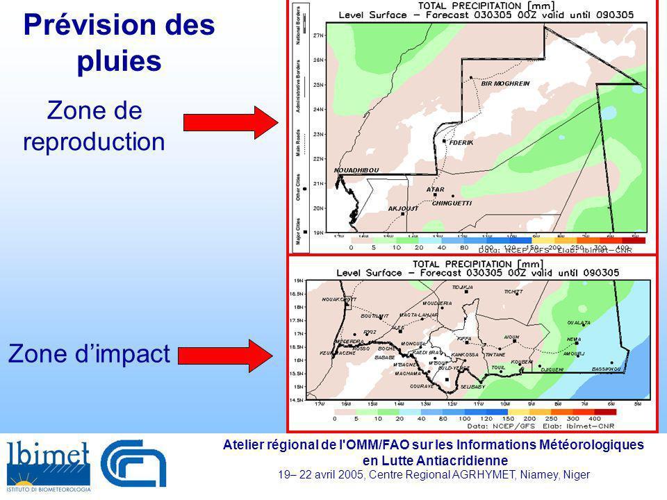 Prévision des pluies Zone de reproduction Zone d'impact