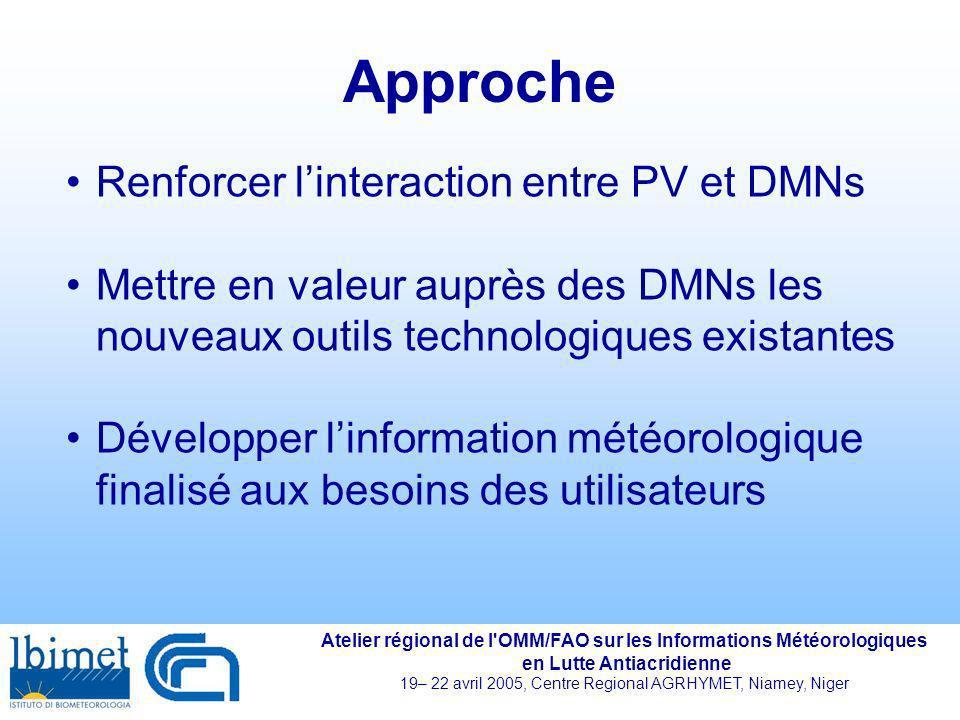 Approche Renforcer l'interaction entre PV et DMNs