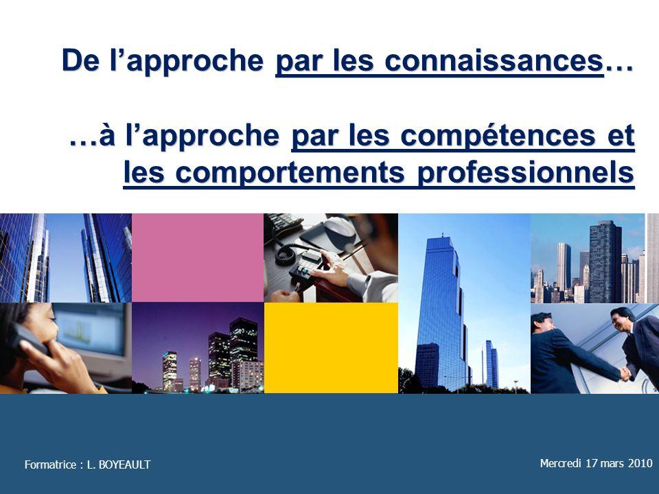 www.themegallery.com De l'approche par les connaissances… …à l'approche par les compétences et les comportements professionnels.