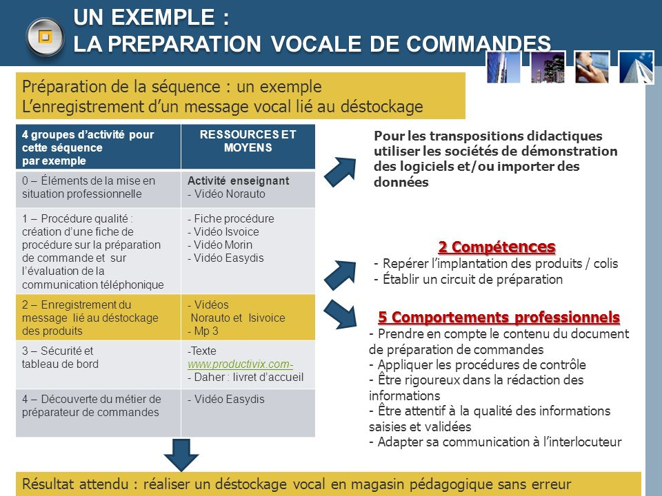5 Comportements professionnels