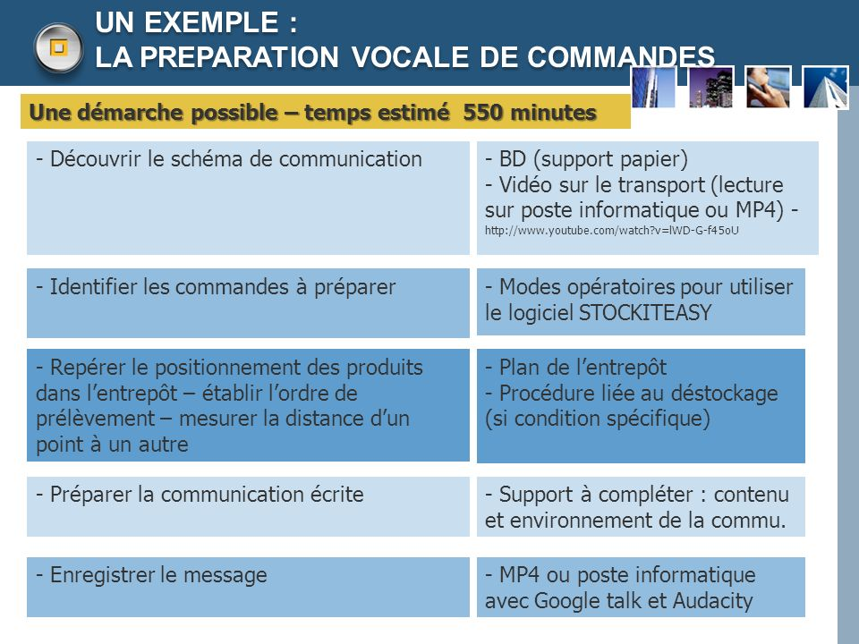 UN EXEMPLE : LA PREPARATION VOCALE DE COMMANDES