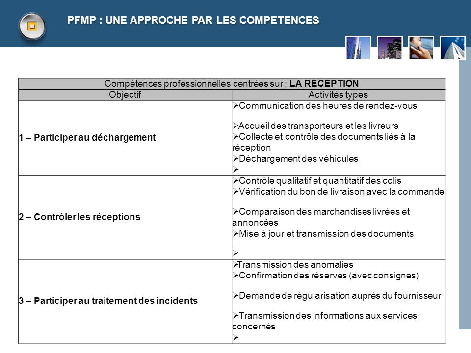 Compétences professionnelles centrées sur : LA RECEPTION