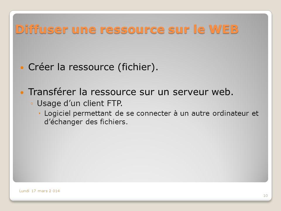 Diffuser une ressource sur le WEB