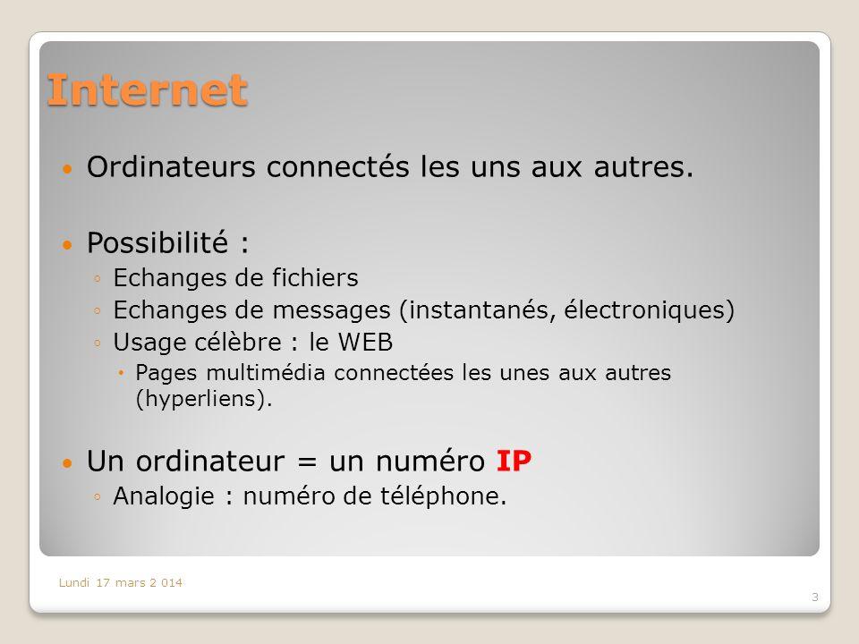 Internet Ordinateurs connectés les uns aux autres. Possibilité :