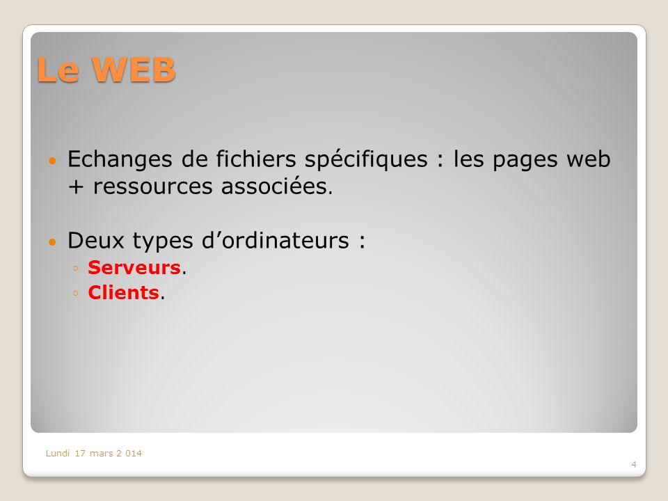 Le WEB Echanges de fichiers spécifiques : les pages web + ressources associées. Deux types d'ordinateurs :