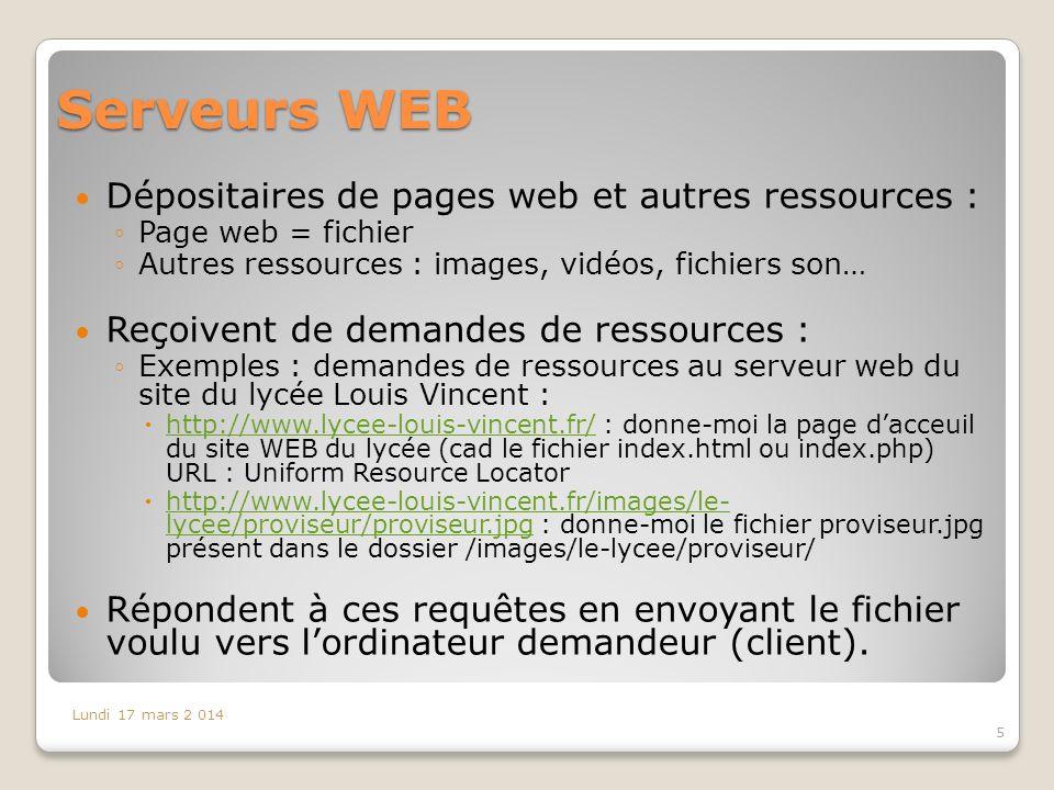 Serveurs WEB Dépositaires de pages web et autres ressources :