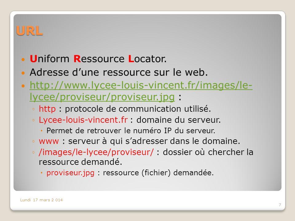 URL Uniform Ressource Locator. Adresse d'une ressource sur le web.