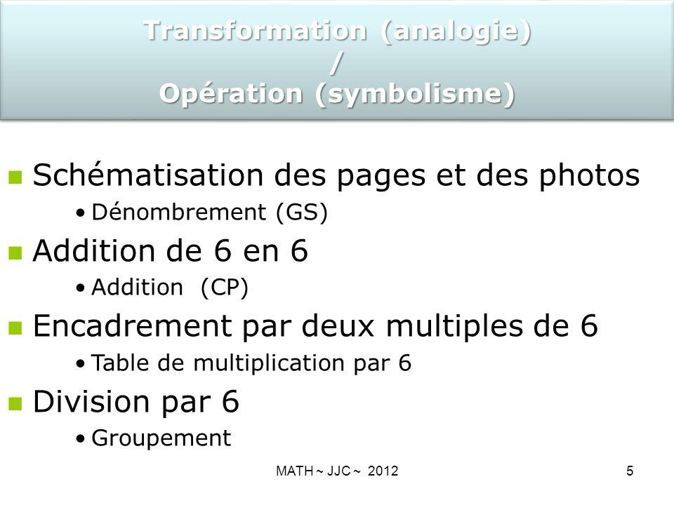 Transformation (analogie) Opération (symbolisme)