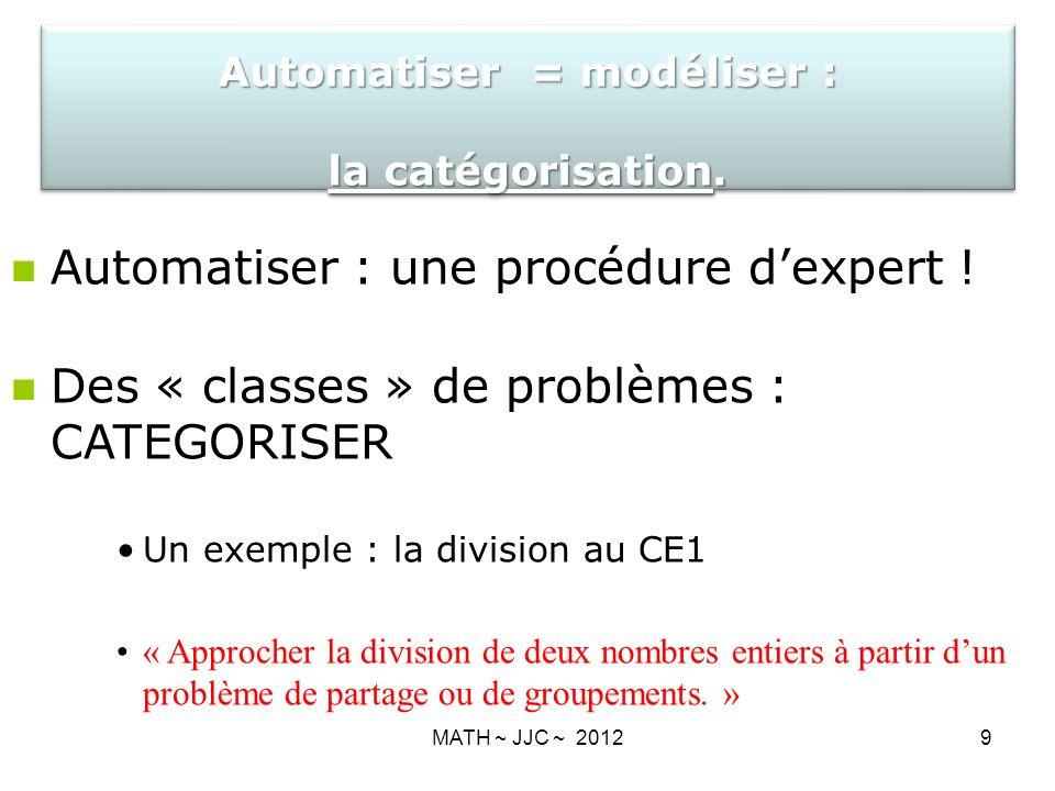 Automatiser = modéliser :
