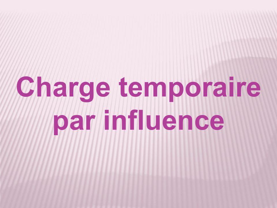 Charge temporaire par influence