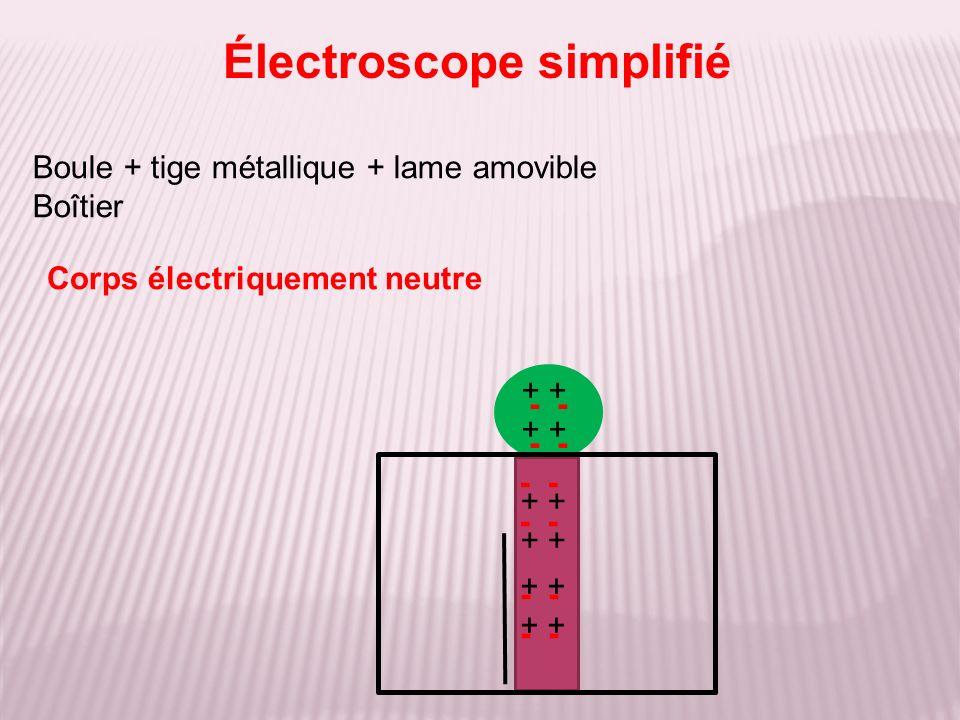 Électroscope simplifié