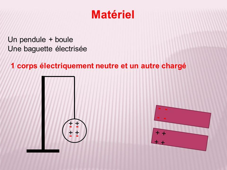 Matériel Un pendule + boule Une baguette électrisée