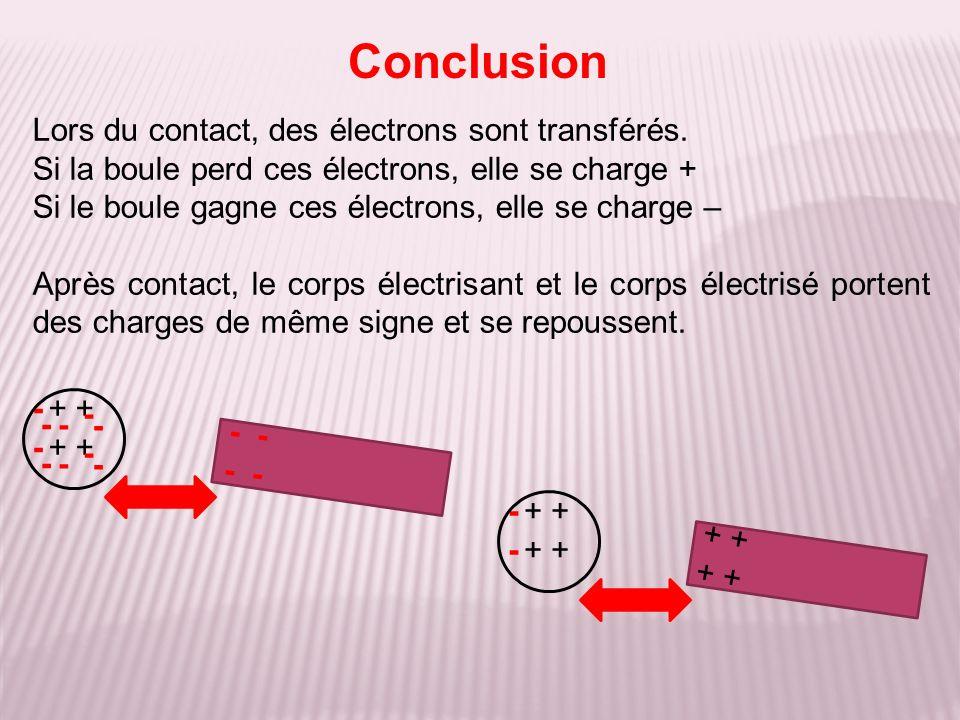 Conclusion Lors du contact, des électrons sont transférés.