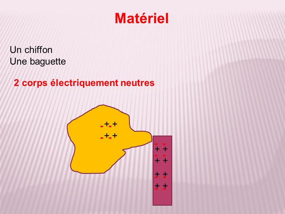 Matériel Un chiffon Une baguette 2 corps électriquement neutres + +