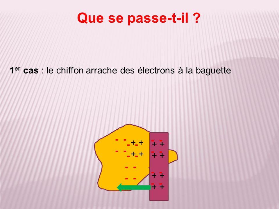 Que se passe-t-il 1er cas : le chiffon arrache des électrons à la baguette. - - - - - - + +