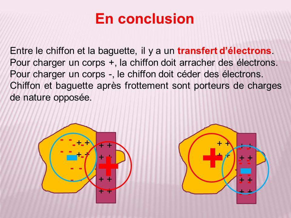 En conclusion Entre le chiffon et la baguette, il y a un transfert d'électrons. Pour charger un corps +, la chiffon doit arracher des électrons.