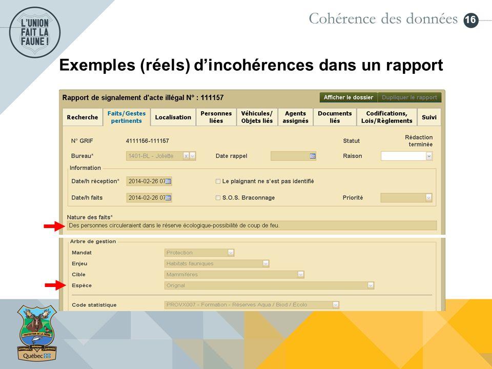 Cohérence des données Exemples (réels) d'incohérences dans un rapport
