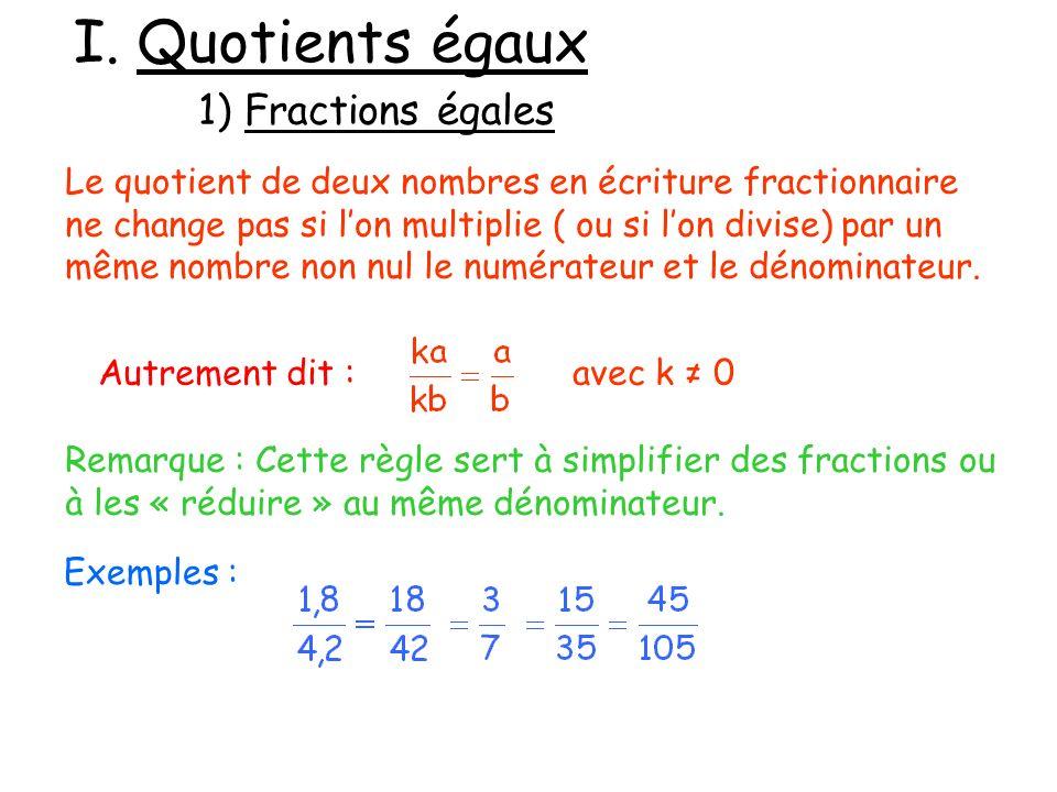 I. Quotients égaux 1) Fractions égales