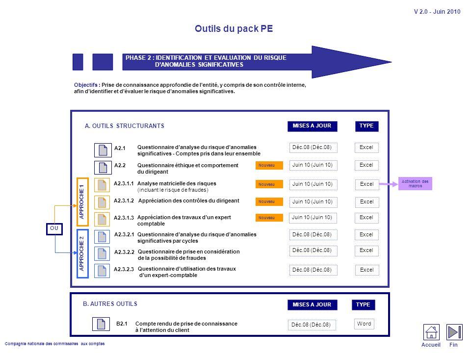 Outils du pack PE V 2.0 - Juin 2010