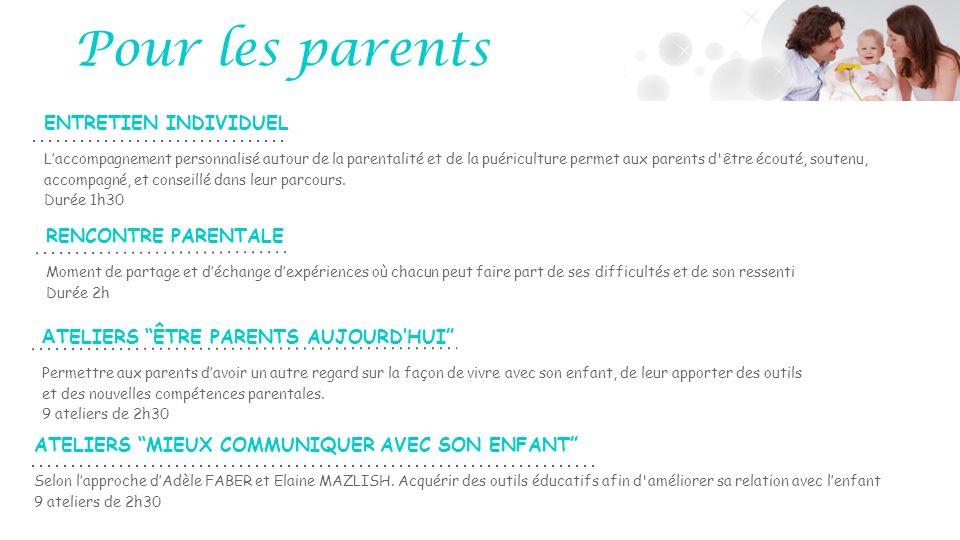 Pour les parents ENTRETIEN INDIVIDUEL RENCONTRE PARENTALE
