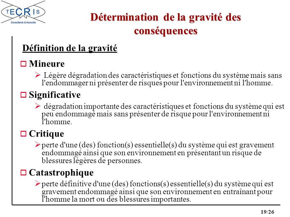 Définition de la gravité