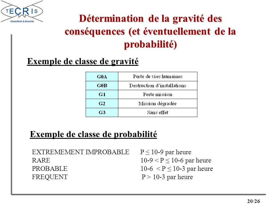 Détermination de la gravité des conséquences (et éventuellement de la probabilité)