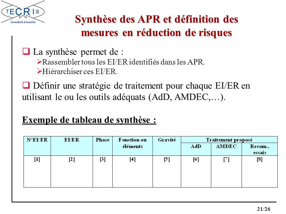 Synthèse des APR et définition des mesures en réduction de risques