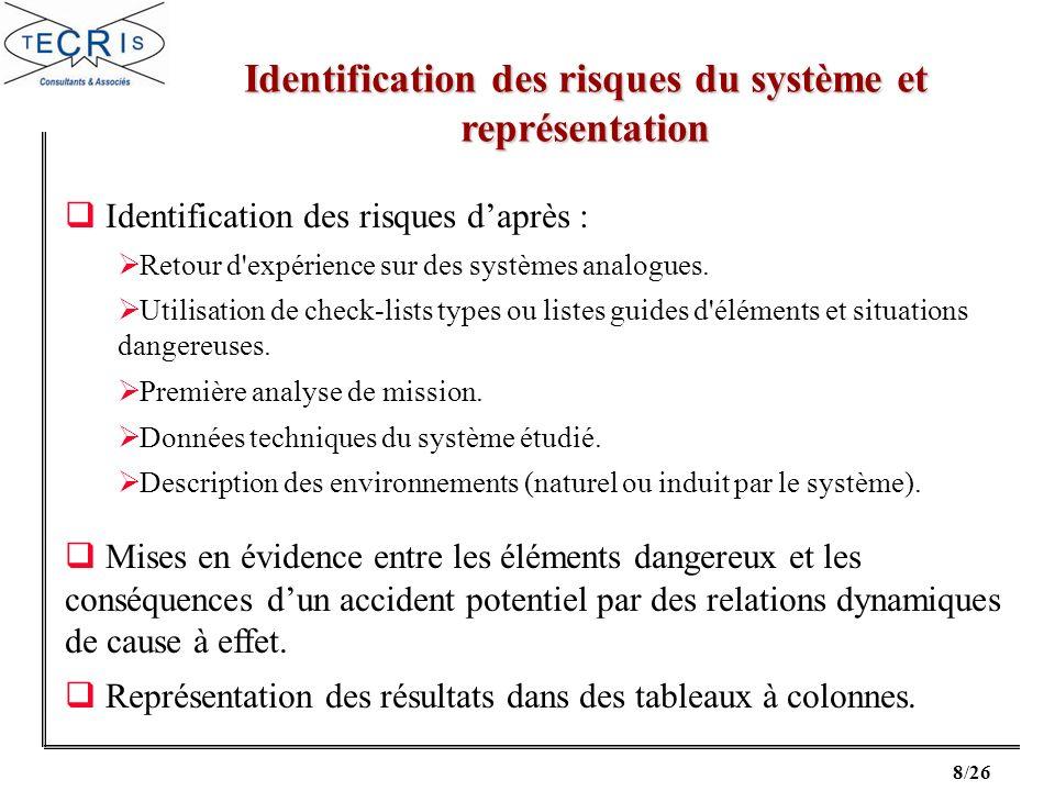 Identification des risques du système et représentation