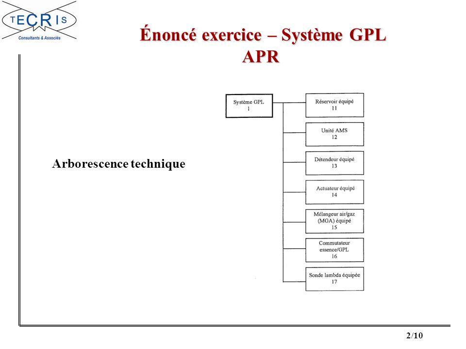 Énoncé exercice – Système GPL Arborescence technique