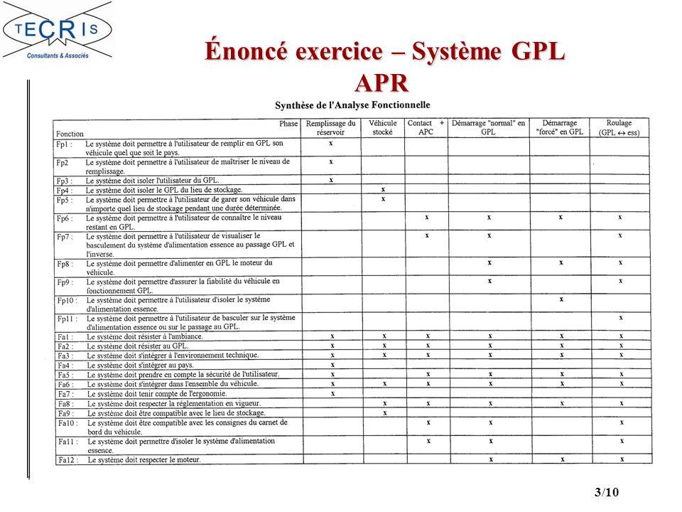 Énoncé exercice – Système GPL
