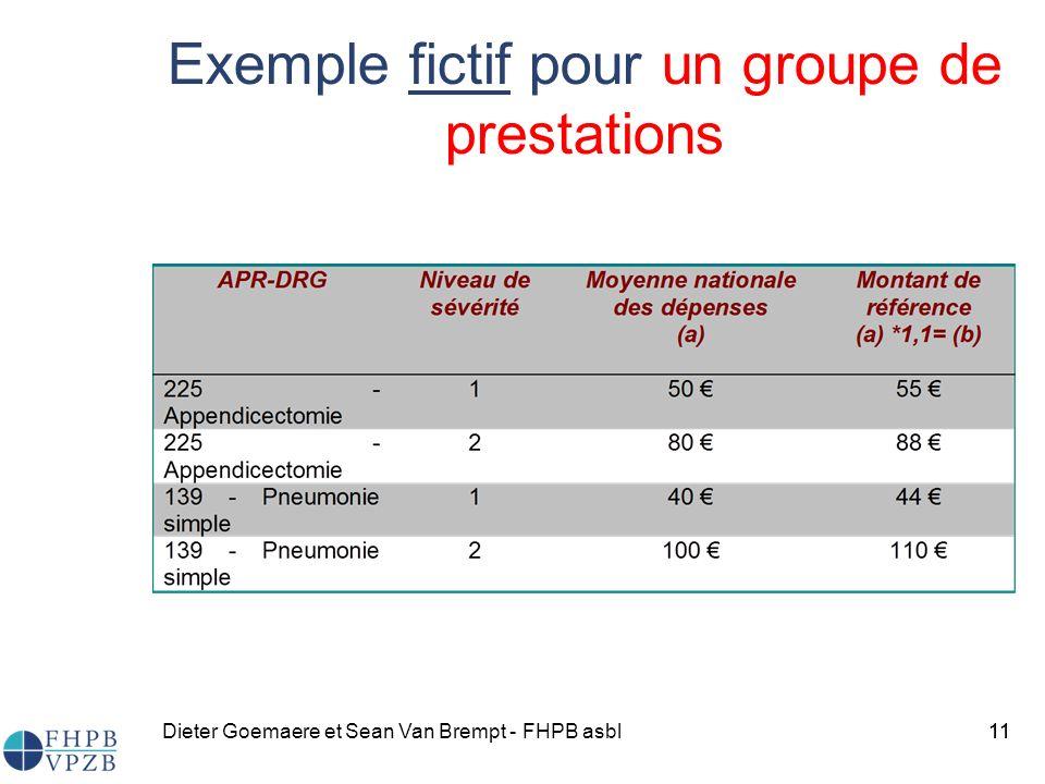 Exemple fictif pour un groupe de prestations