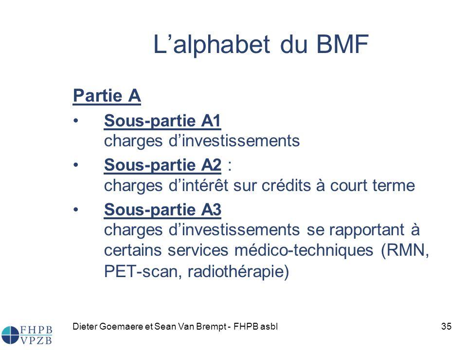 L'alphabet du BMF Partie A Sous-partie A1 charges d'investissements
